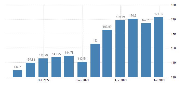 slovakia harmonised idx of consumer prices hicp crisps eurostat data