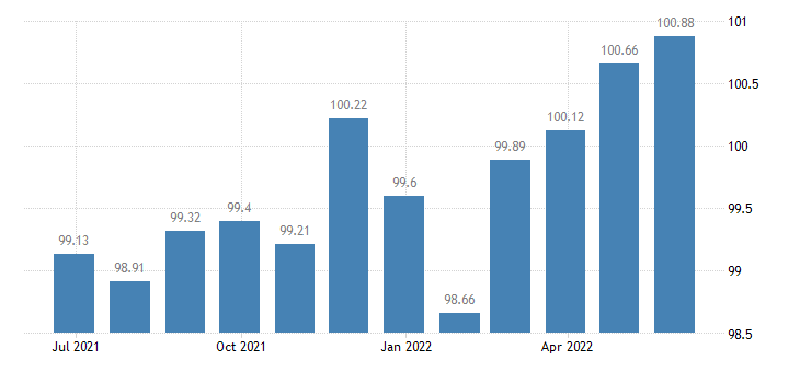 slovakia harmonised idx of consumer prices hicp irons eurostat data