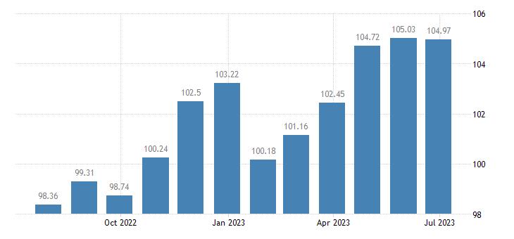 slovakia harmonised idx of consumer prices hicp major tools equipment eurostat data