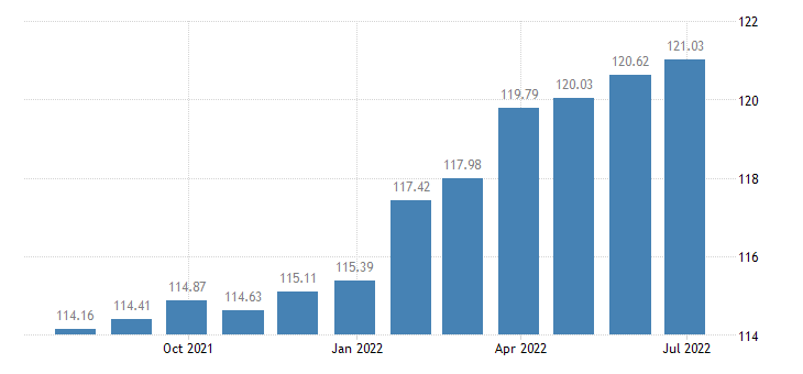 slovakia harmonised idx of consumer prices hicp medical services paramedical services eurostat data