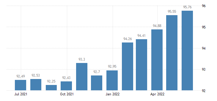 slovakia harmonised idx of consumer prices hicp miscellaneous small tool accessories eurostat data