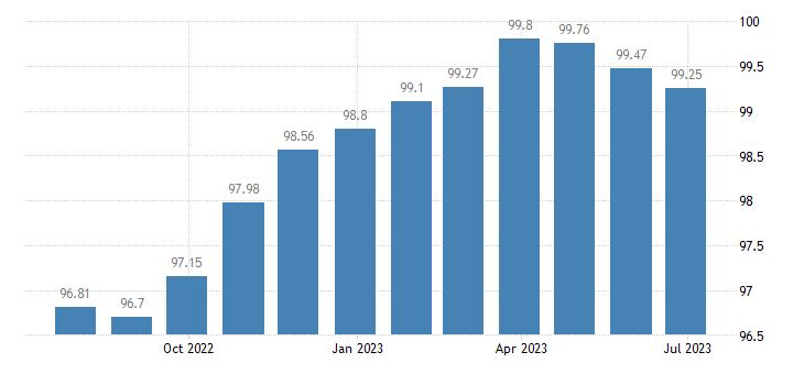 slovakia harmonised idx of consumer prices hicp other recording media eurostat data