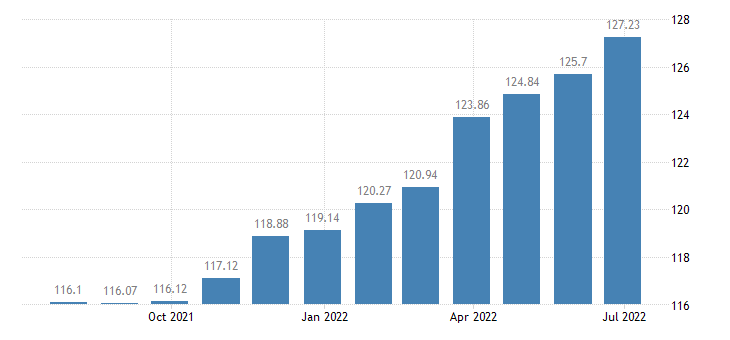 slovakia harmonised idx of consumer prices hicp other stationery drawing materials eurostat data