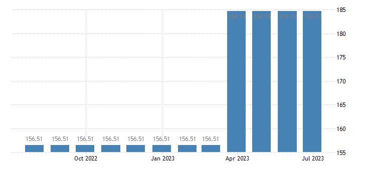 slovakia harmonised idx of consumer prices hicp postal services eurostat data