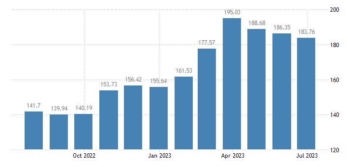 slovakia harmonised idx of consumer prices hicp vegetables eurostat data