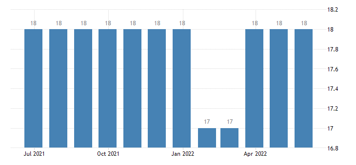 slovakia harmonised unemployment less than 25 years males eurostat data