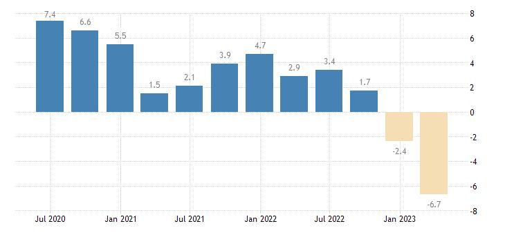 slovakia house price idx deflated eurostat data