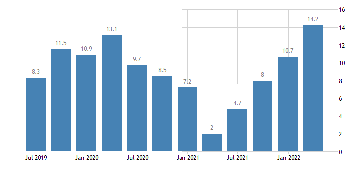 slovakia house price idx eurostat data