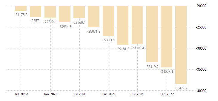 slovakia international investment position financial account other investment eurostat data