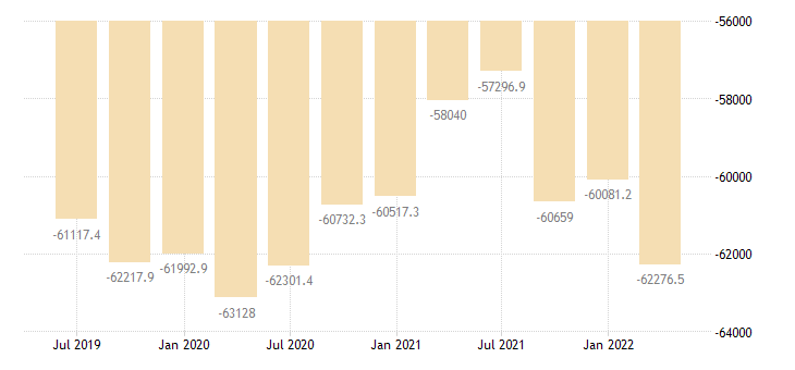 slovakia international investment position net positions at the end of period eurostat data
