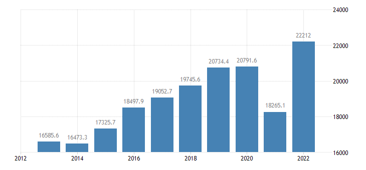 slovakia international trade of other manufactured goods sitc 68 imports eurostat data