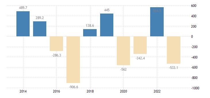 slovakia international trade of other manufactured goods sitc 68 trade balance eurostat data
