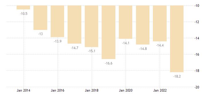 slovakia net international investment position excluding non defaultable instruments eurostat data