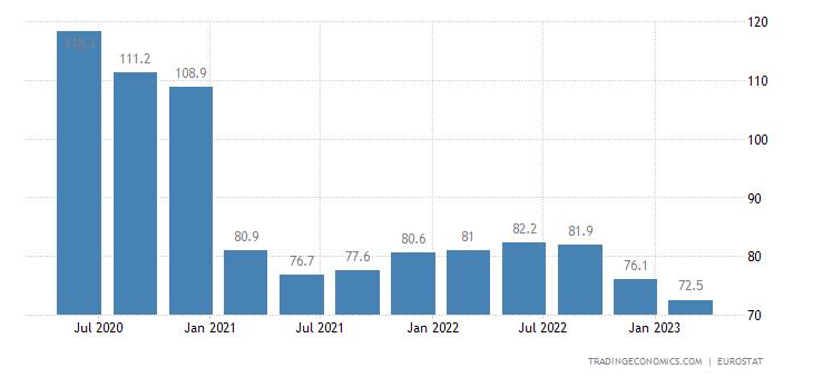 Slovakia Part Time Employment