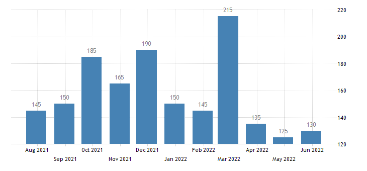 slovakia persons subject of asylum applications pending at the end of the month eurostat data