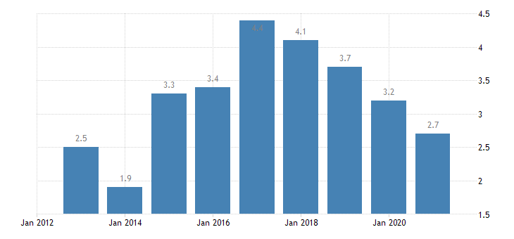 slovakia private sector credit flow loans non consolidated households eurostat data
