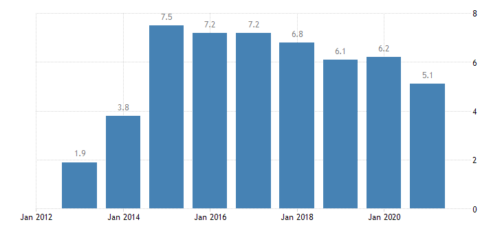 slovakia private sector debt debt securities non financial corporations non consolidated eurostat data