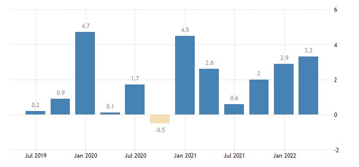 slovenia direct investment abroad assets eurostat data