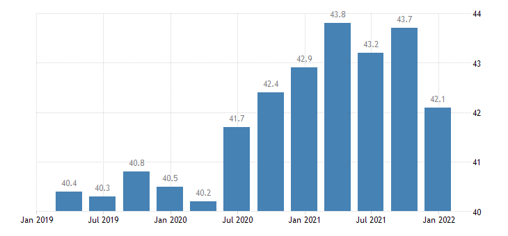 slovenia direct investment in the reporting economy liabilities positions at the end of period eurostat data