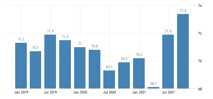 slovenia employment activity total employment resident population concept lfs eurostat data