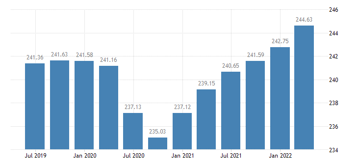 slovenia employment industry except construction eurostat data
