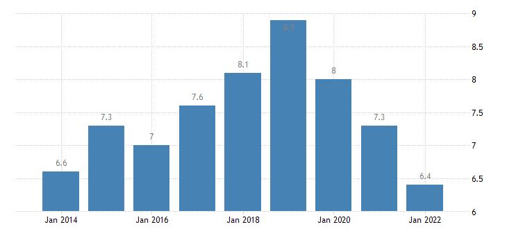 slovenia gender gap in part time employment eurostat data
