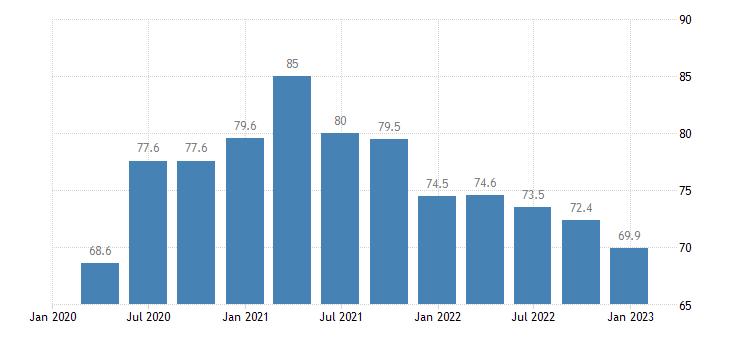 slovenia general gov gross debt edp concept consolidated eurostat data