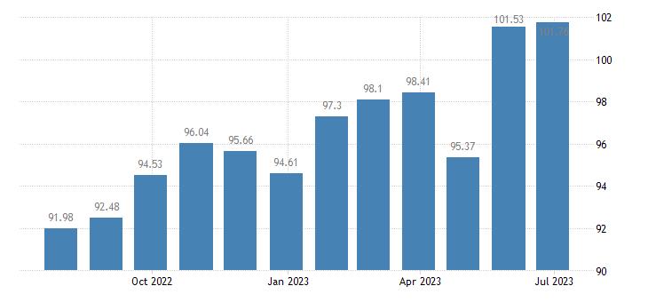 slovenia harmonised idx of consumer prices hicp chocolate eurostat data
