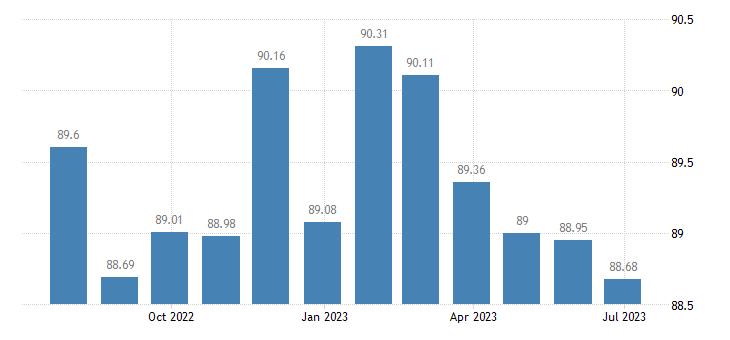 slovenia harmonised idx of consumer prices hicp cookers eurostat data