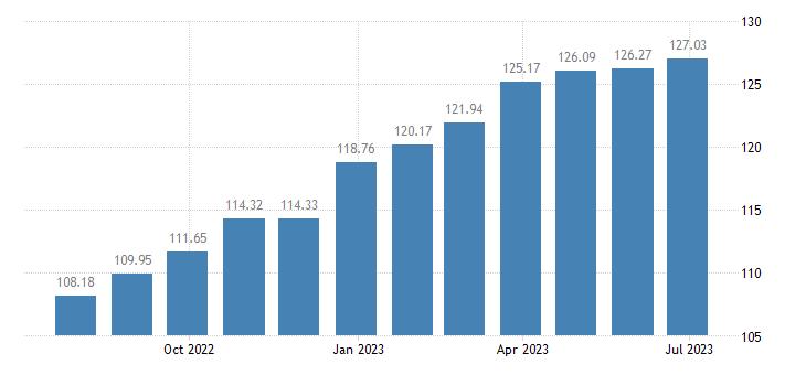 slovenia harmonised idx of consumer prices hicp crisps eurostat data