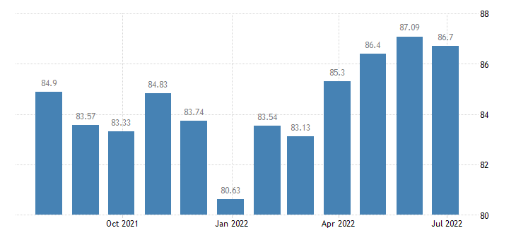 slovenia harmonised idx of consumer prices hicp electrical appliances for personal care eurostat data