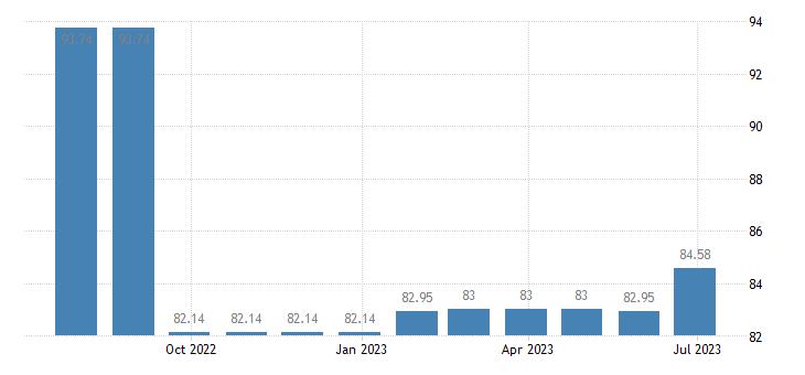 slovenia harmonised idx of consumer prices hicp fiction books eurostat data