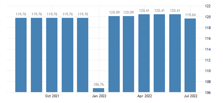 slovenia harmonised idx of consumer prices hicp insurance connected with health eurostat data