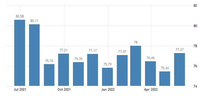 slovenia harmonised idx of consumer prices hicp irons eurostat data