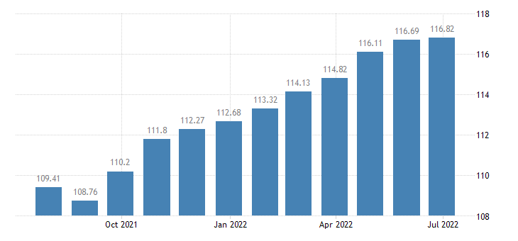 slovenia harmonised idx of consumer prices hicp miscellaneous printed matter stationery drawing materials eurostat data
