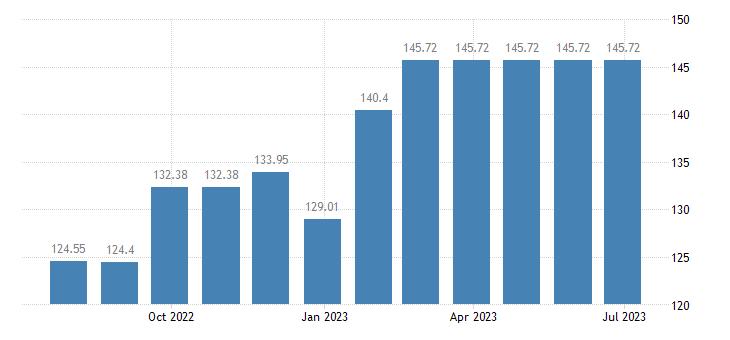 slovenia harmonised idx of consumer prices hicp newspapers periodicals eurostat data