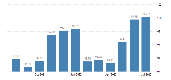 slovenia harmonised idx of consumer prices hicp other articles of clothing clothing accessories eurostat data