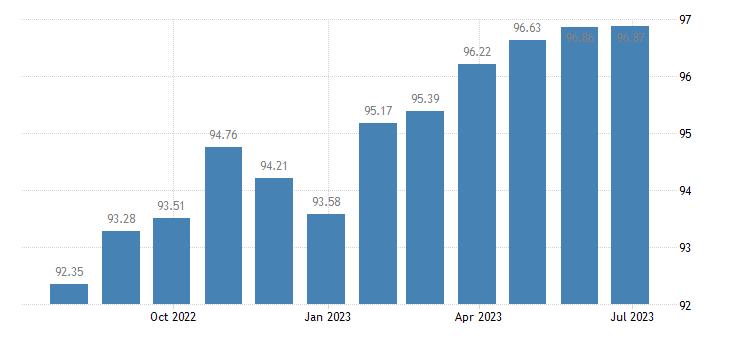 slovenia harmonised idx of consumer prices hicp other medical products n e c eurostat data