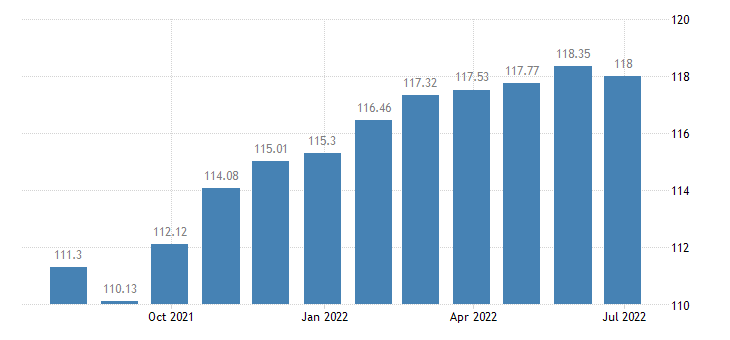 slovenia harmonised idx of consumer prices hicp other stationery drawing materials eurostat data
