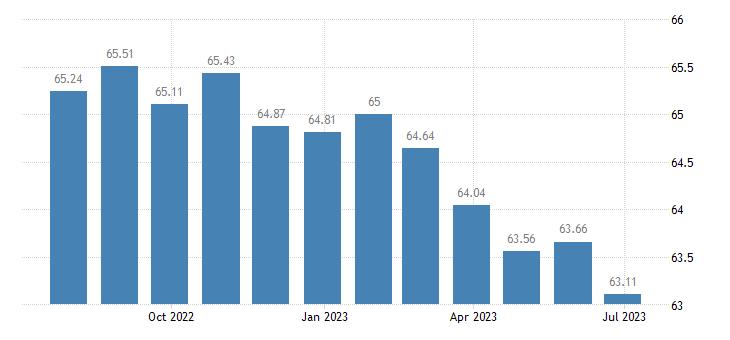 slovenia harmonised idx of consumer prices hicp recording media eurostat data