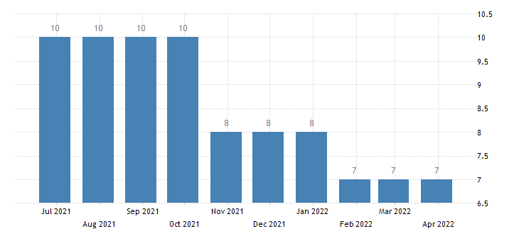 slovenia harmonised unemployment less than 25 years eurostat data