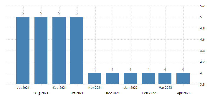 slovenia harmonised unemployment less than 25 years males eurostat data