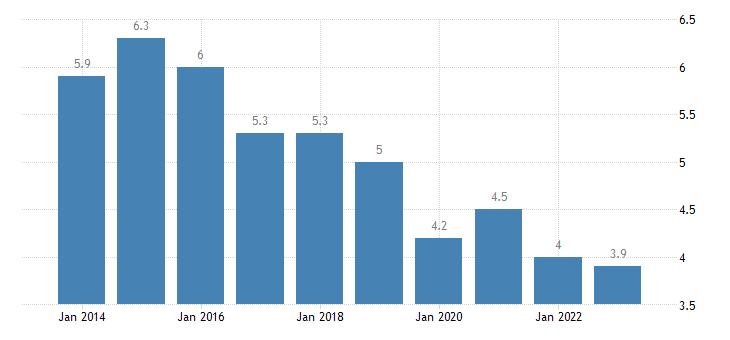 slovenia housing cost overburden rate males eurostat data