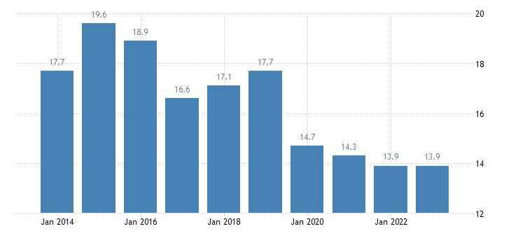 slovenia housing cost overburden rate single person eurostat data