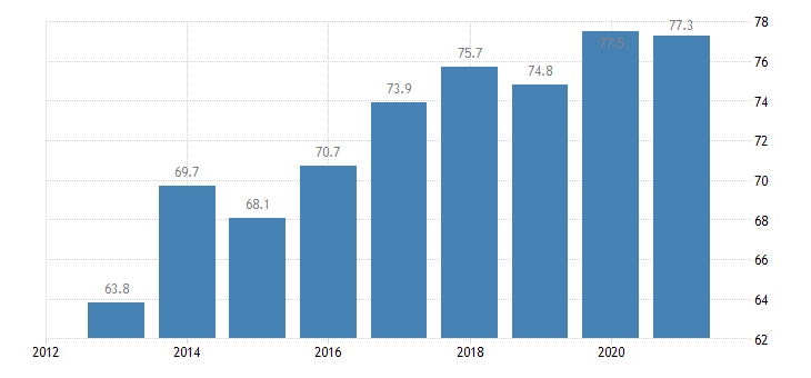 slovenia housing deprivation rate no items eurostat data