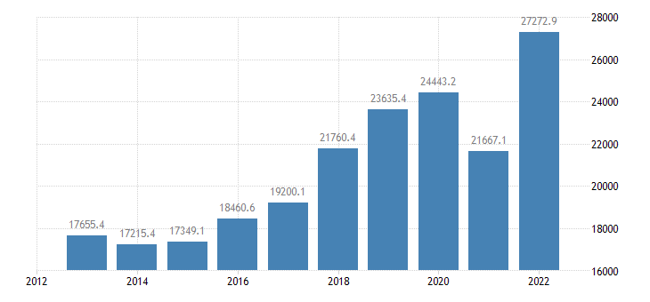 slovenia intra eu trade imports eurostat data