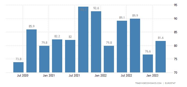 Slovenia Part Time Employment