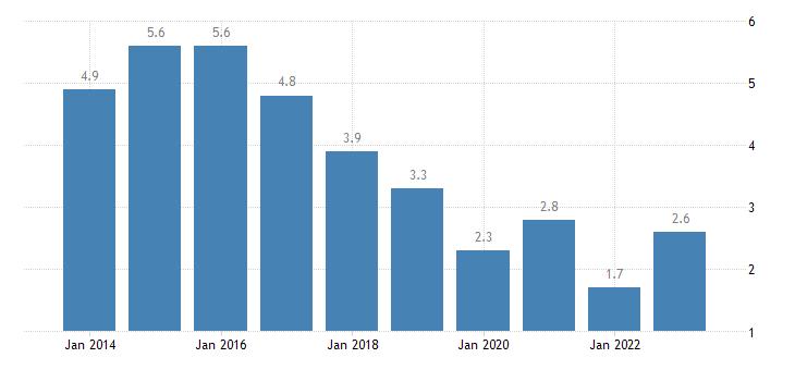 slovenia population unable to keep home adequately warm eurostat data
