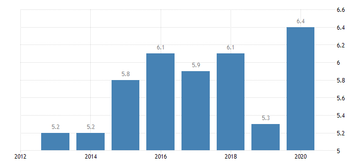 slovenia total financial sector liabilities non mmf investment funds non consolidated eurostat data