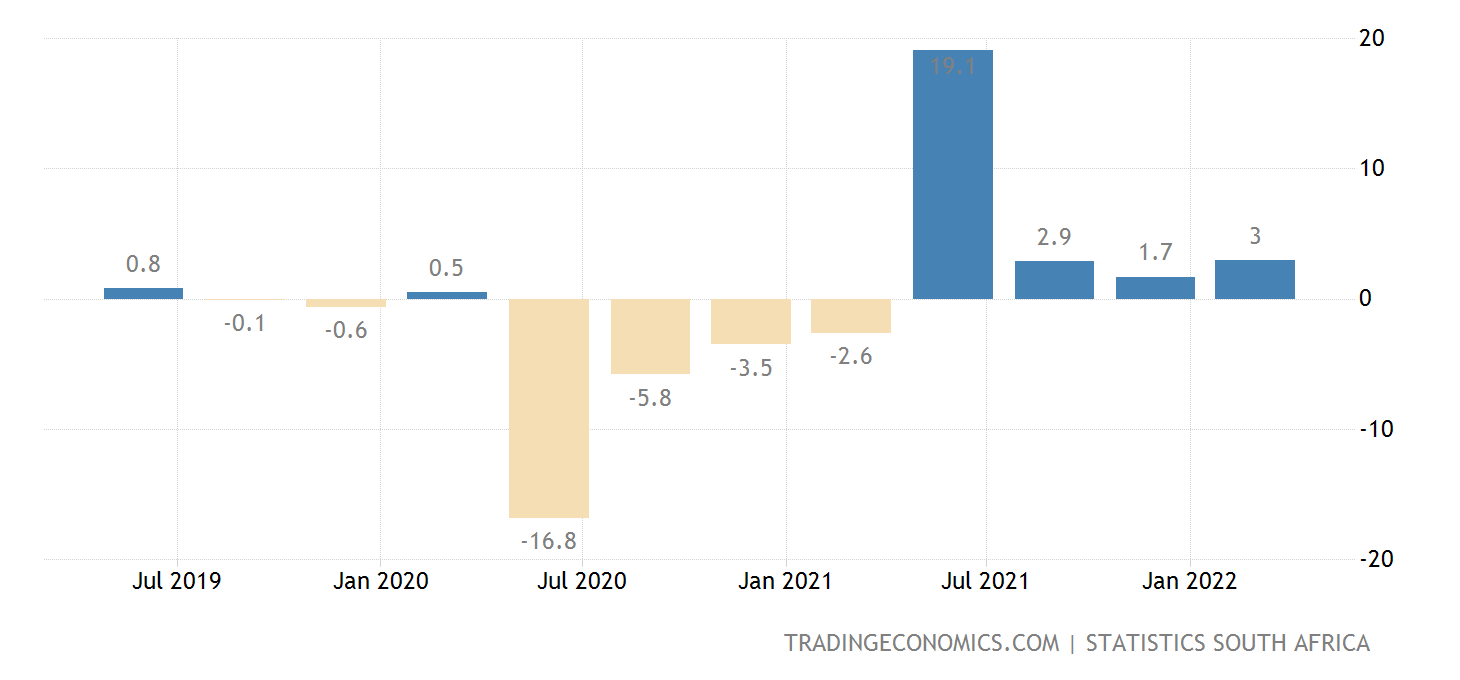recent trends in indian gdp